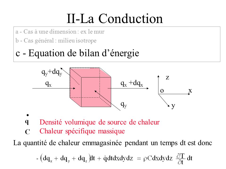 II-La Conduction c - Equation de bilan d'énergie qy+dqy z qx qx +dqx o