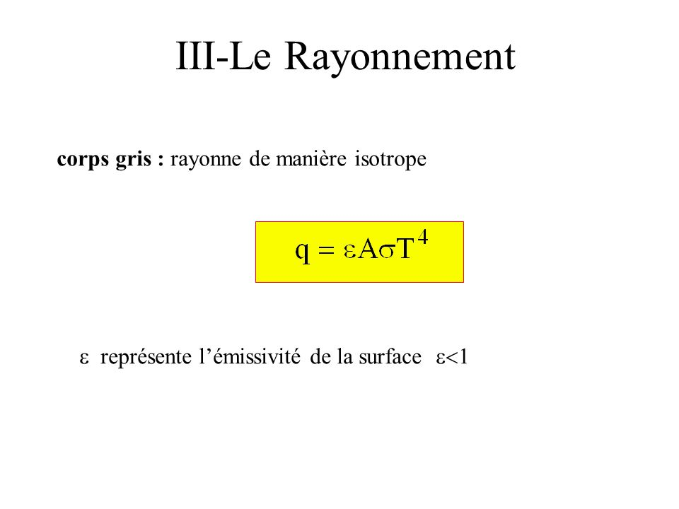 III-Le Rayonnement corps gris : rayonne de manière isotrope