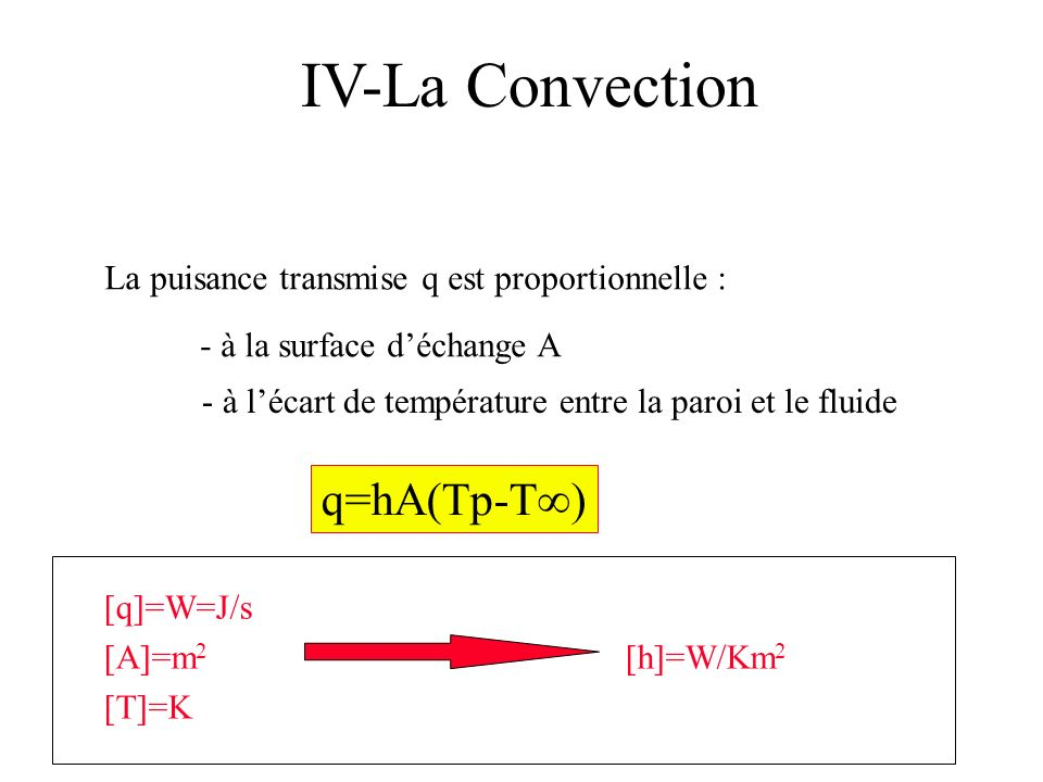 IV-La Convection q=hA(Tp-T∞)