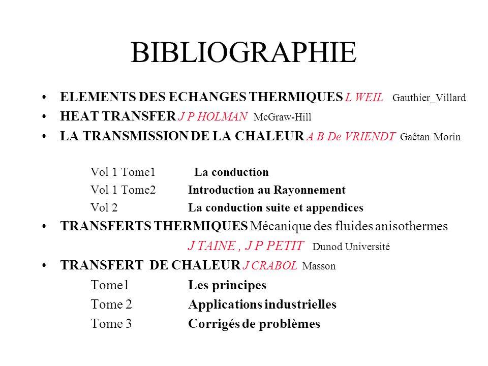 BIBLIOGRAPHIE ELEMENTS DES ECHANGES THERMIQUES L WEIL Gauthier_Villard