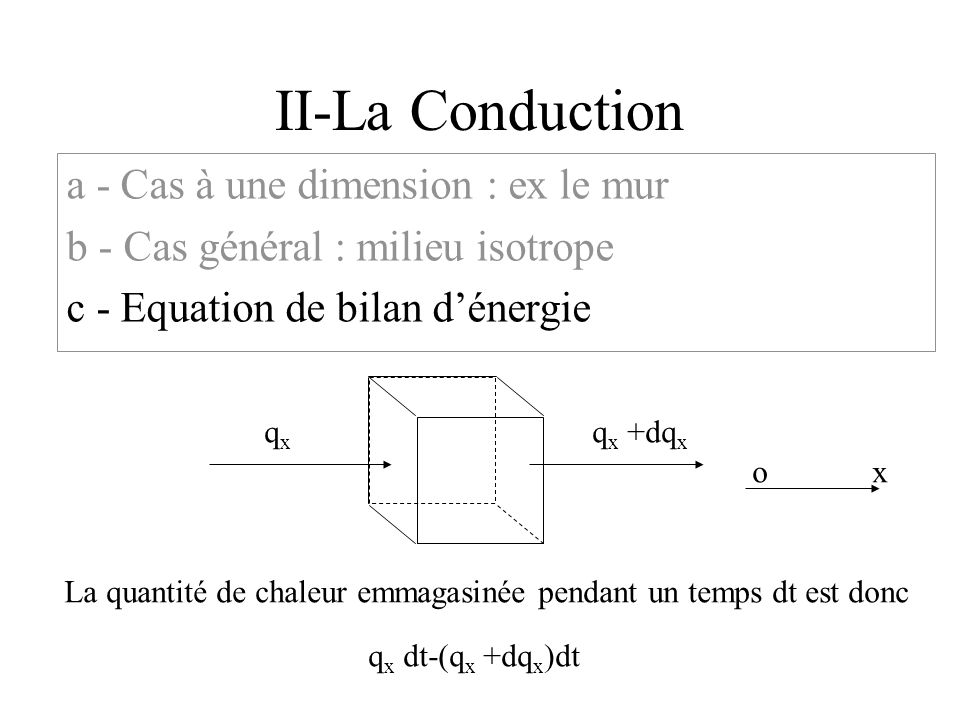 II-La Conduction a - Cas à une dimension : ex le mur