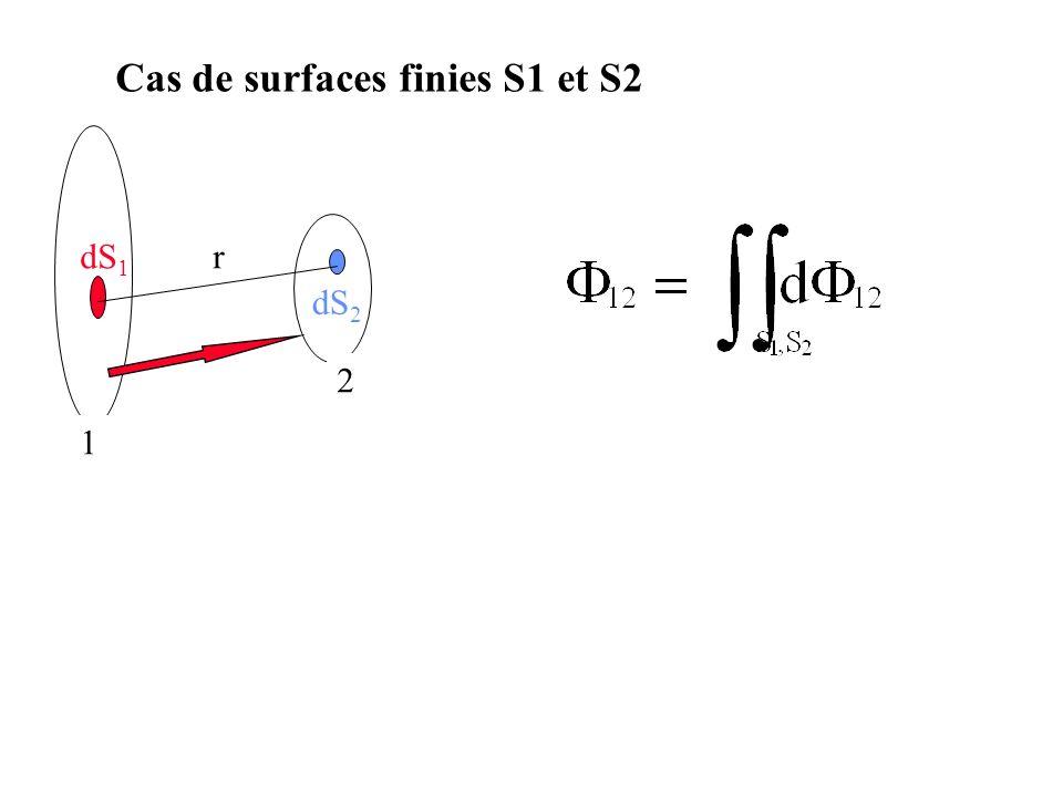Cas de surfaces finies S1 et S2