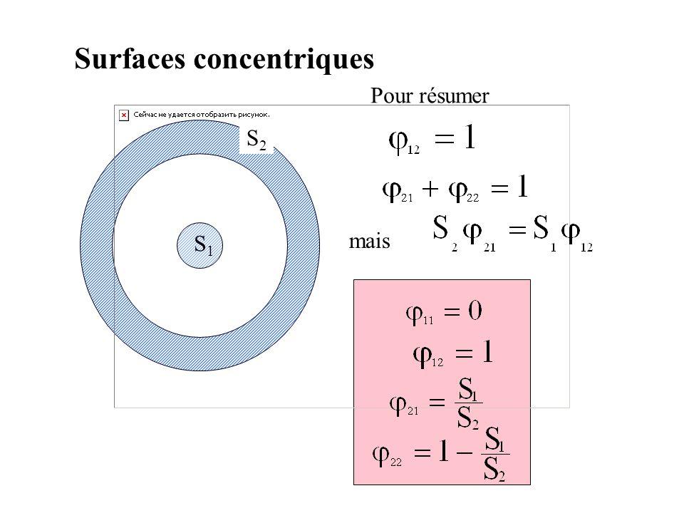 Surfaces concentriques