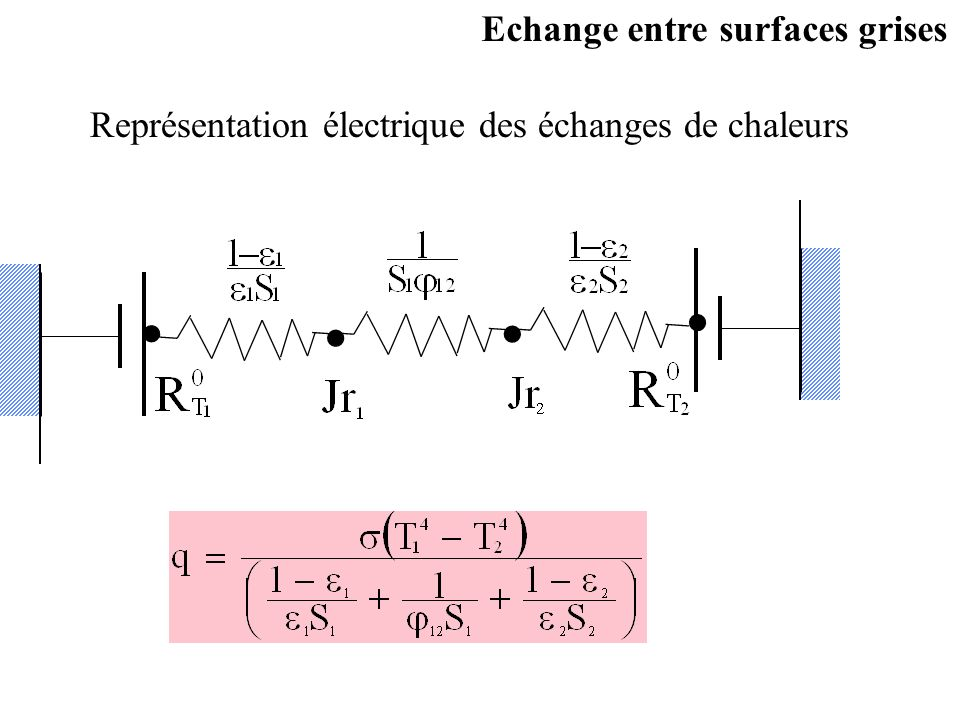 Echange entre surfaces grises