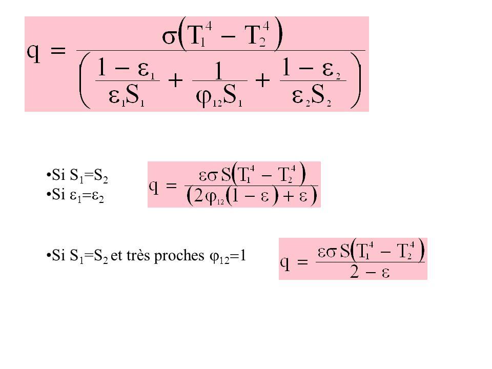 Si S1=S2 Si e1=e2 Si S1=S2 et très proches j12=1