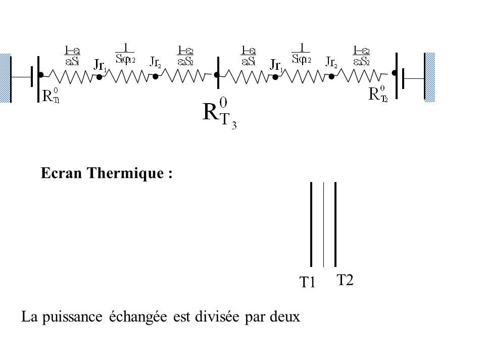 Ecran Thermique : T1 T2 La puissance échangée est divisée par deux