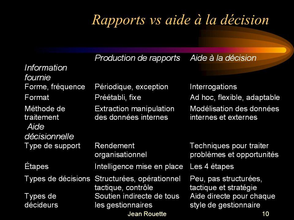 Rapports vs aide à la décision