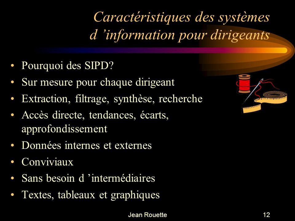 Caractéristiques des systèmes d 'information pour dirigeants