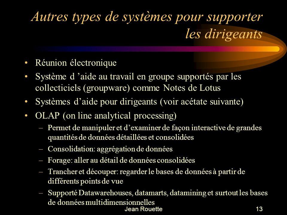 Autres types de systèmes pour supporter les dirigeants
