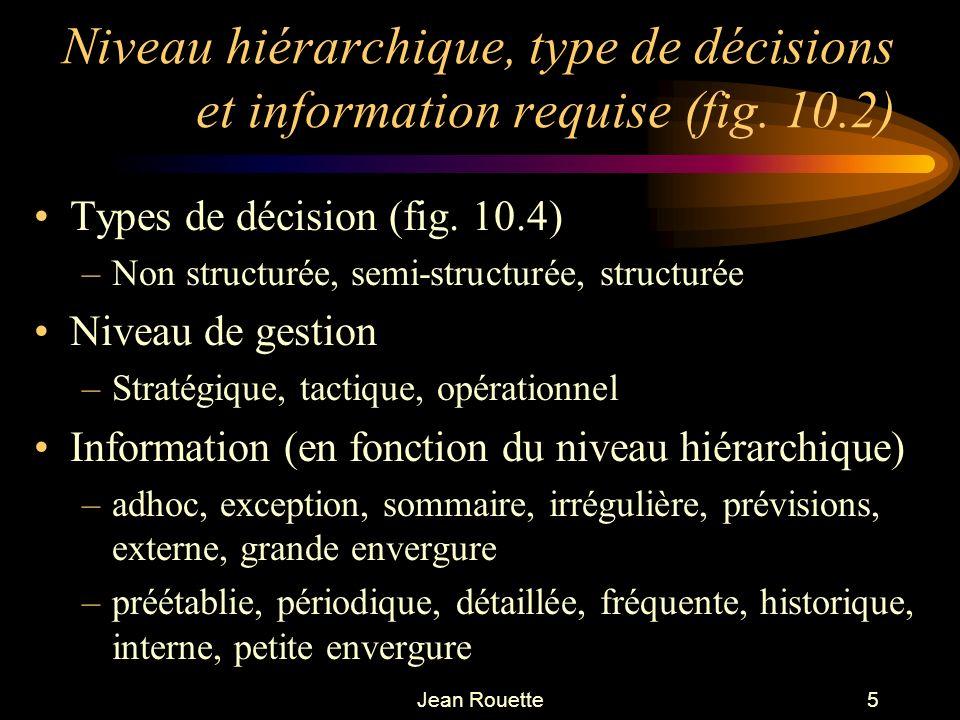 Niveau hiérarchique, type de décisions et information requise (fig. 10
