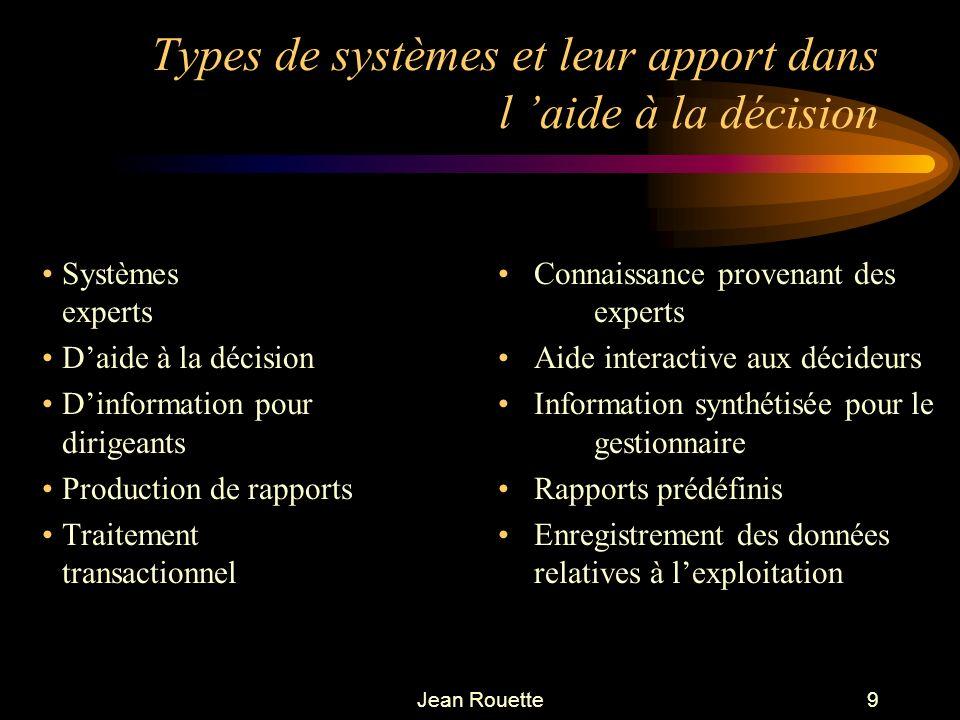 Types de systèmes et leur apport dans l 'aide à la décision