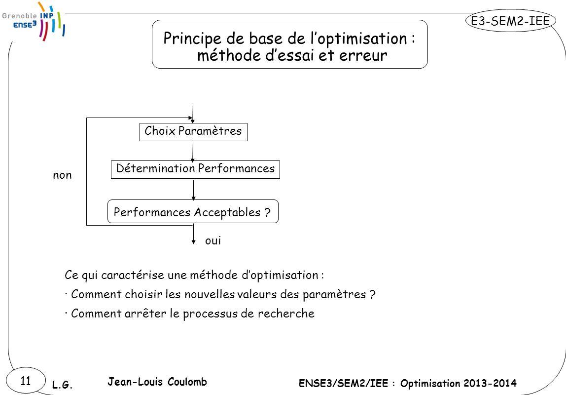 Principe de base de l'optimisation : méthode d'essai et erreur