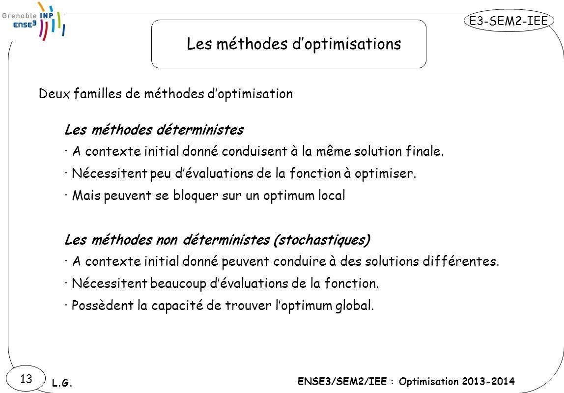 Les méthodes d'optimisations
