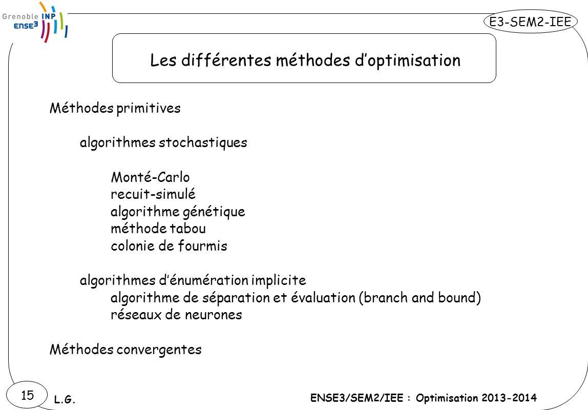 Les différentes méthodes d'optimisation