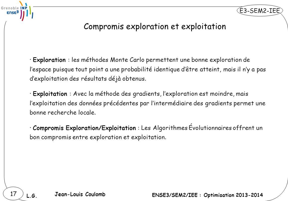 Compromis exploration et exploitation