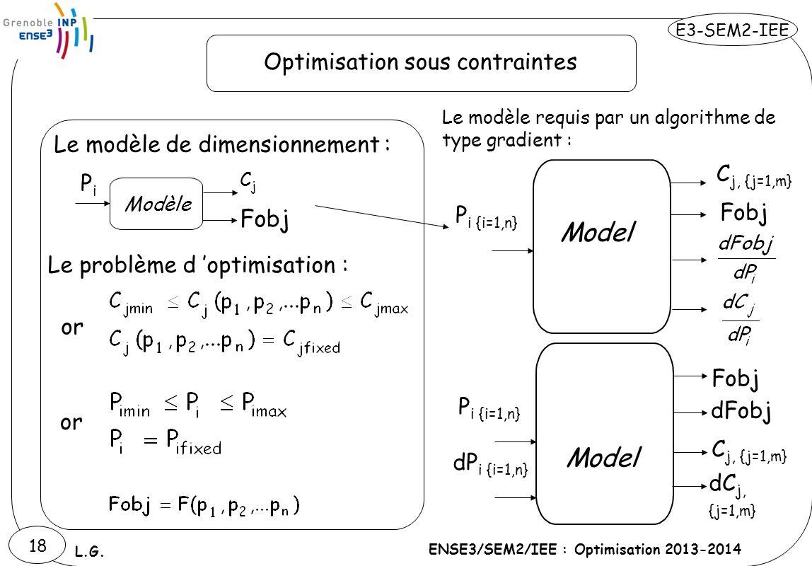 Optimisation sous contraintes