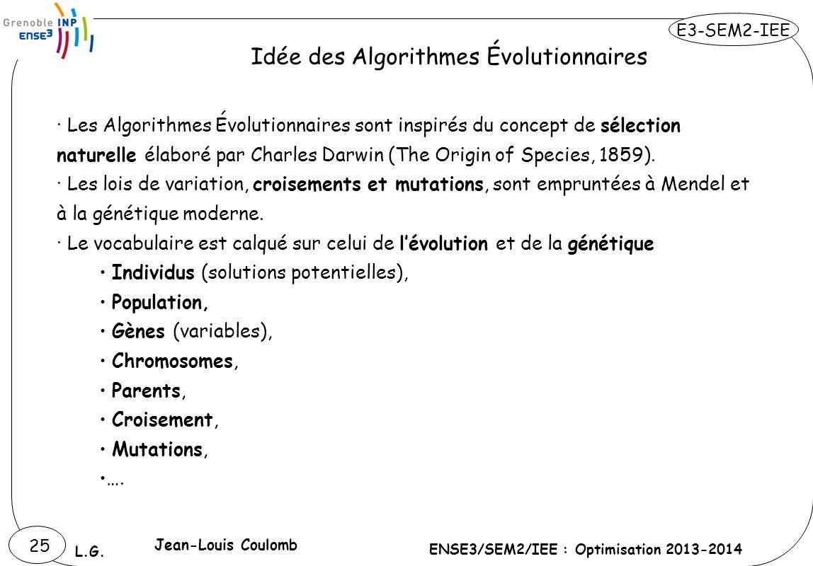 Idée des Algorithmes Évolutionnaires