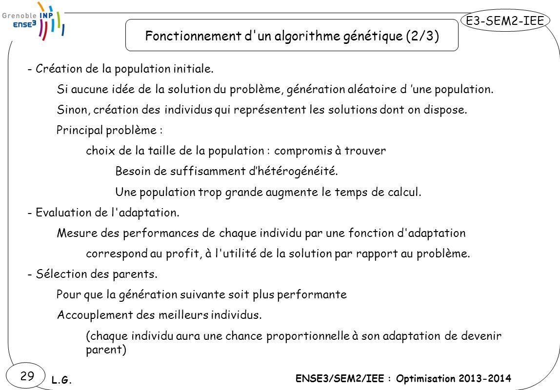 Fonctionnement d un algorithme génétique (2/3)