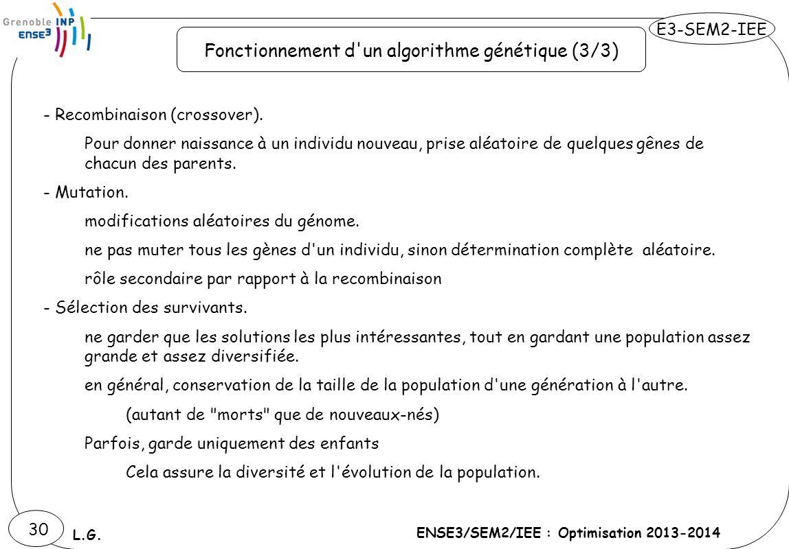 Fonctionnement d un algorithme génétique (3/3)