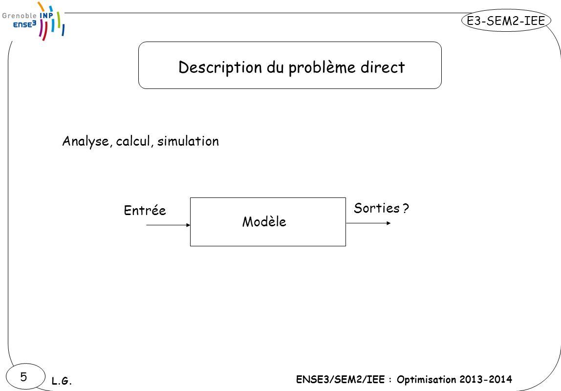 Description du problème direct
