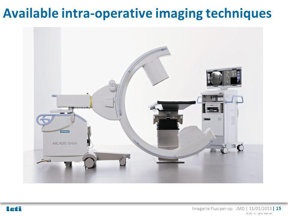 Available intra-operative imaging techniques