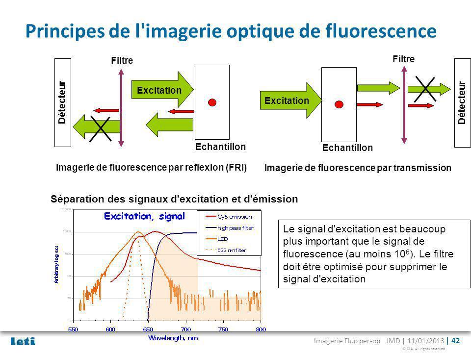 Principes de l imagerie optique de fluorescence