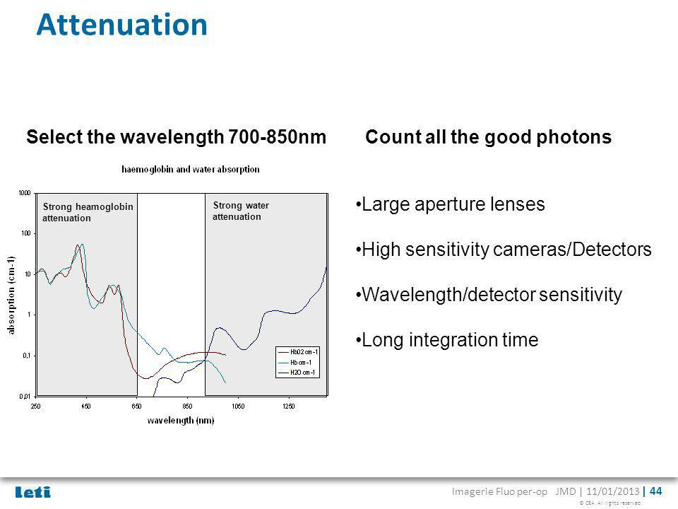 Attenuation Select the wavelength 700-850nm Count all the good photons