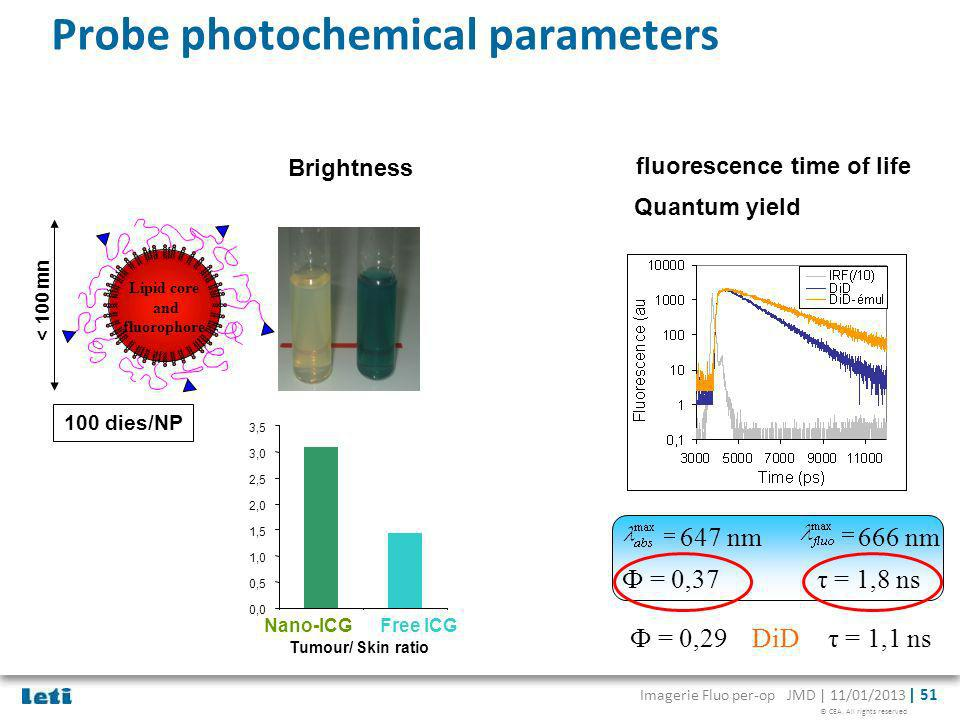Probe photochemical parameters