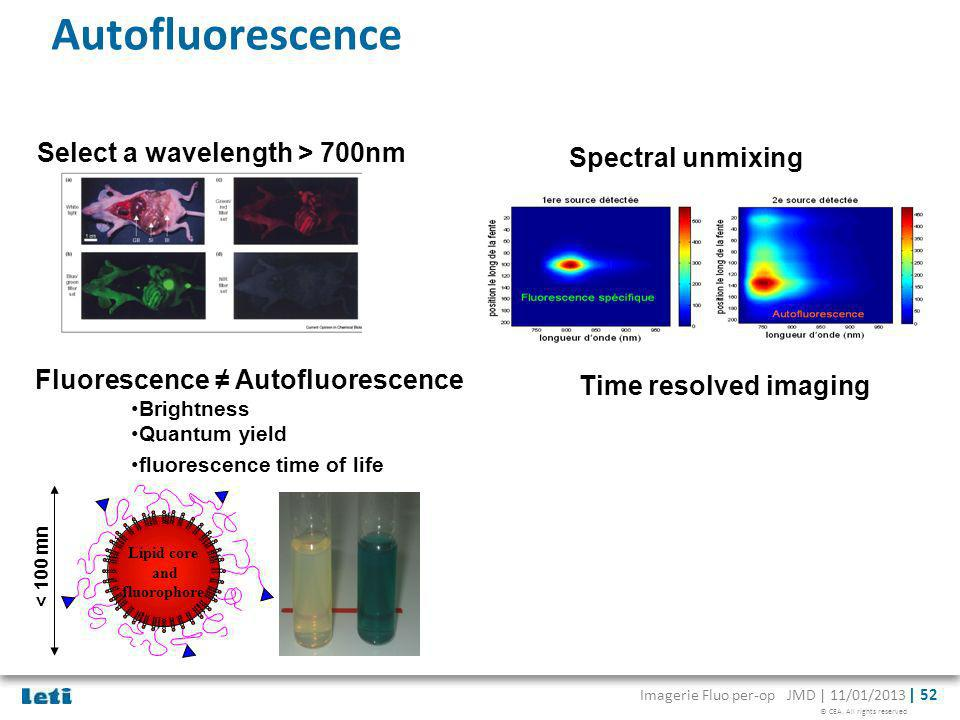 Autofluorescence Select a wavelength > 700nm Spectral unmixing