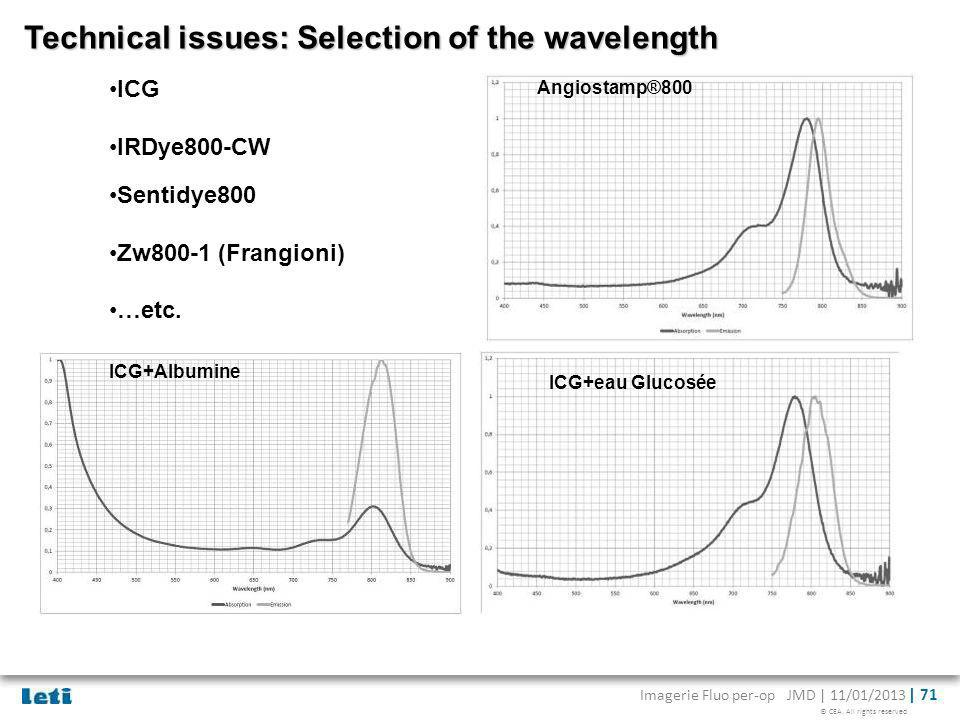 Technical issues: Selection of the wavelength