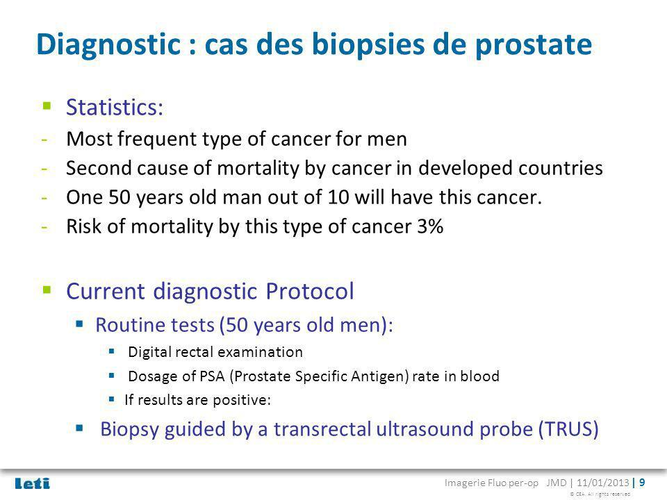Diagnostic : cas des biopsies de prostate