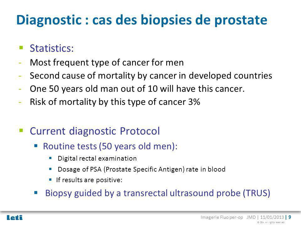 Diagnostic : cas des biopsies de prostate