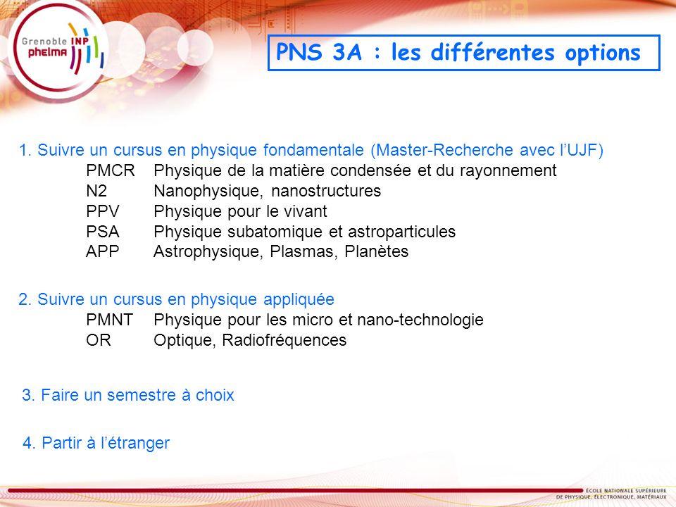 PNS 3A : les différentes options