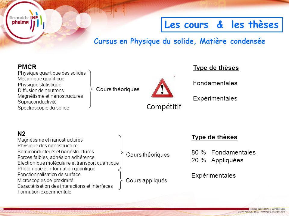 Cursus en Physique du solide, Matière condensée