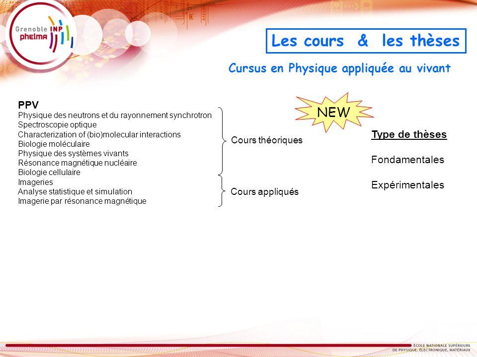 Cursus en Physique appliquée au vivant