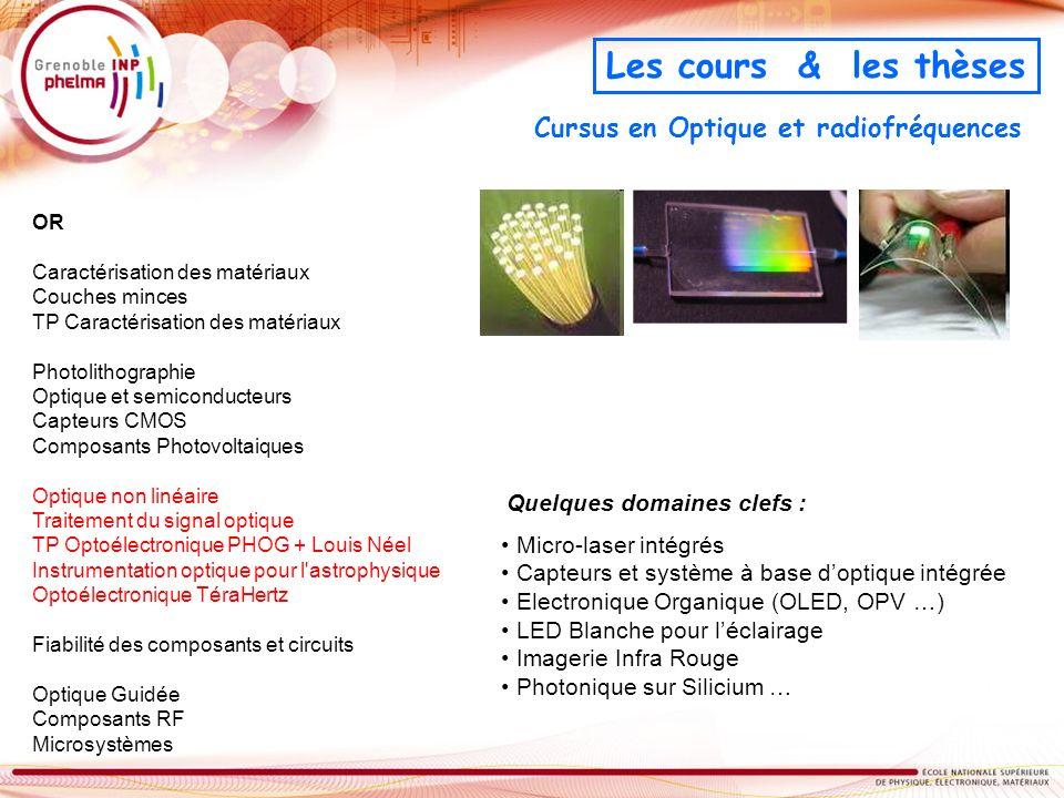 Cursus en Optique et radiofréquences