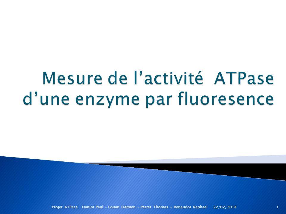 Mesure de l'activité ATPase d'une enzyme par fluoresence
