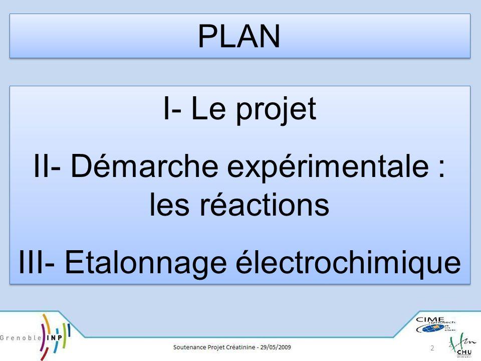 II- Démarche expérimentale : les réactions