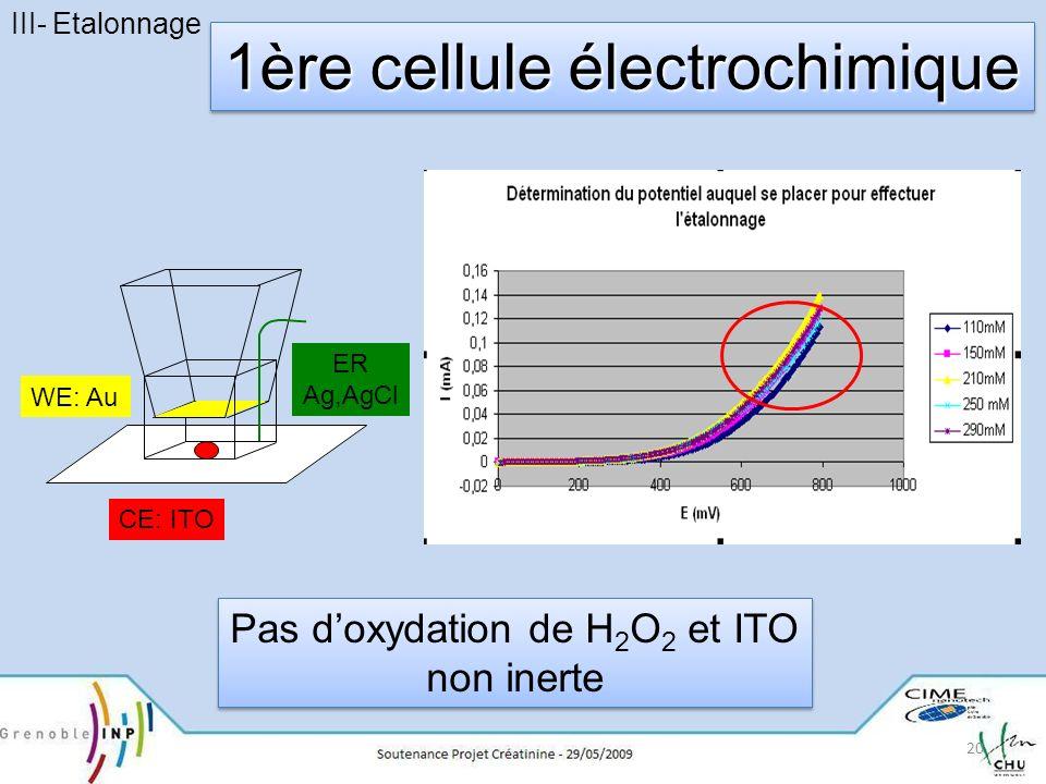 1ère cellule électrochimique