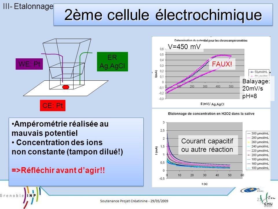 2ème cellule électrochimique