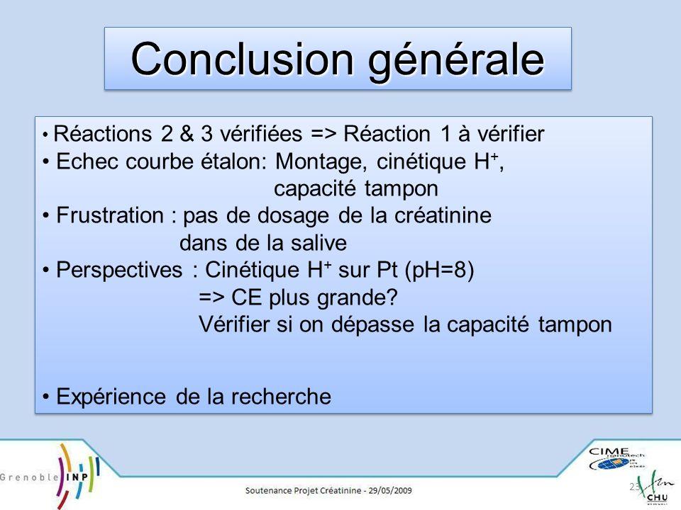 Conclusion générale Echec courbe étalon: Montage, cinétique H+,