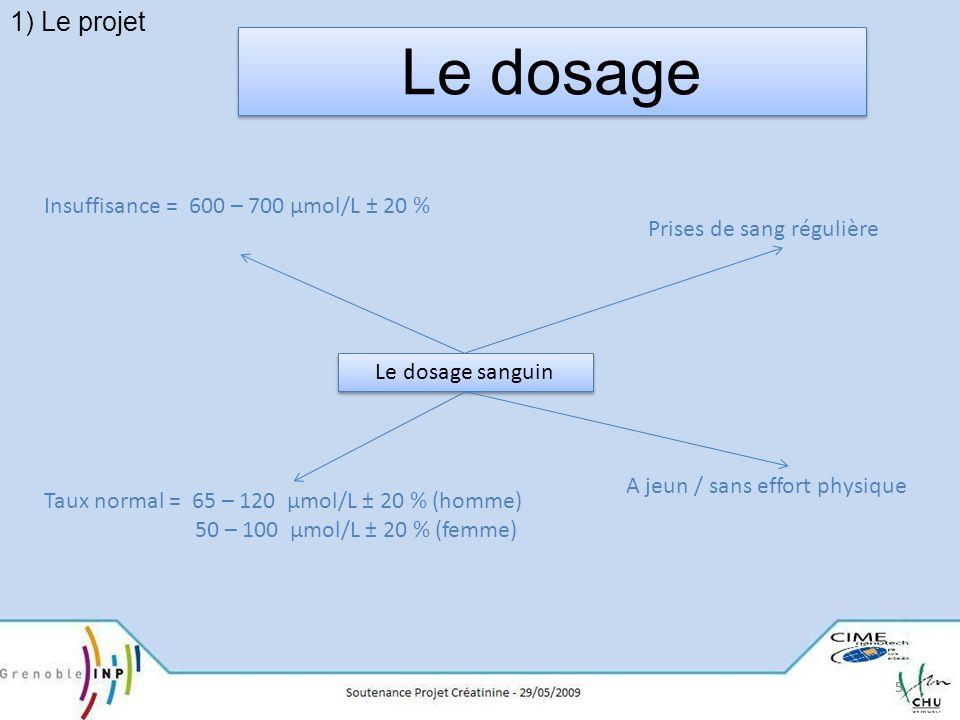 Le dosage 1) Le projet Insuffisance = 600 – 700 µmol/L ± 20 %