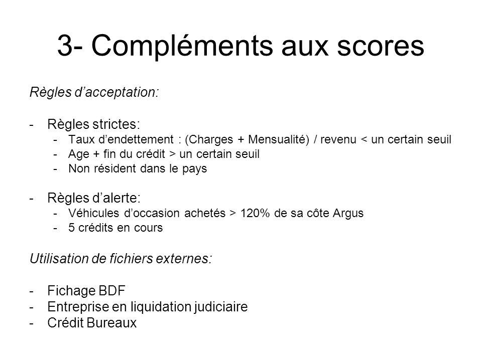3- Compléments aux scores