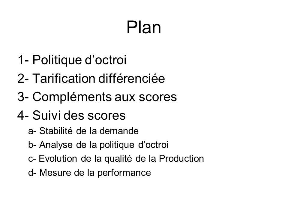 Plan 1- Politique d'octroi 2- Tarification différenciée