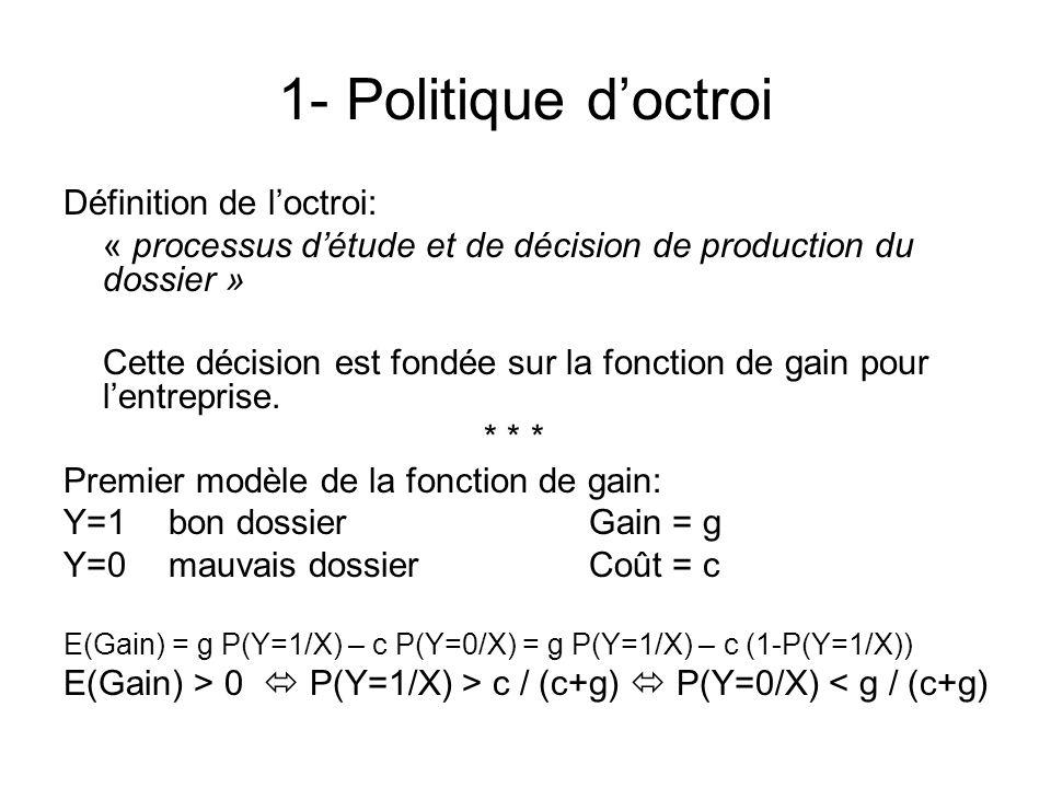 1- Politique d'octroi Définition de l'octroi:
