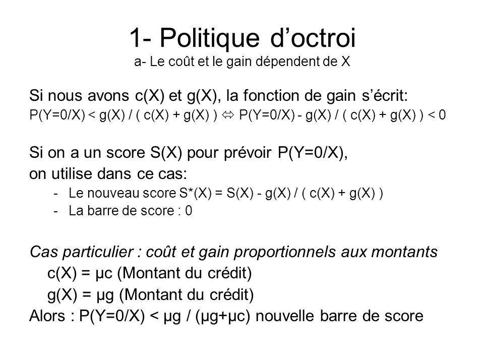 1- Politique d'octroi a- Le coût et le gain dépendent de X