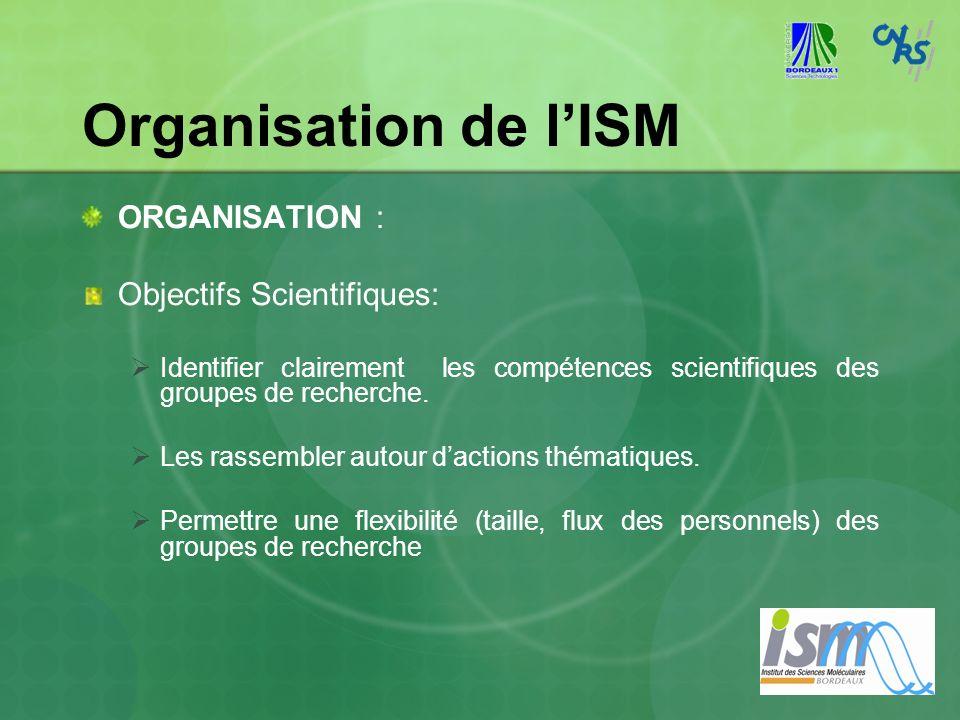 Organisation de l'ISM ORGANISATION : Objectifs Scientifiques: