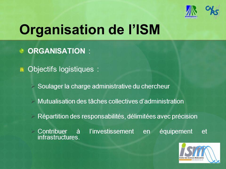 Organisation de l'ISM ORGANISATION : Objectifs logistiques :