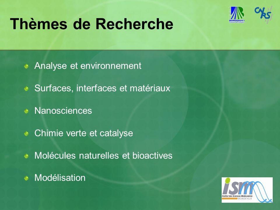Thèmes de Recherche Analyse et environnement
