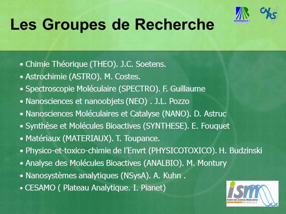 Les Groupes de Recherche